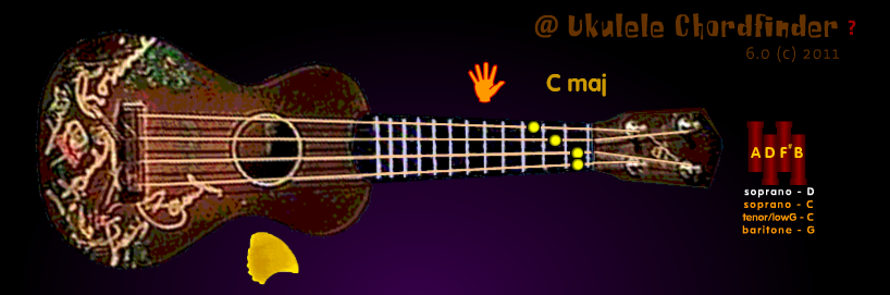 Akordy na ukulele online